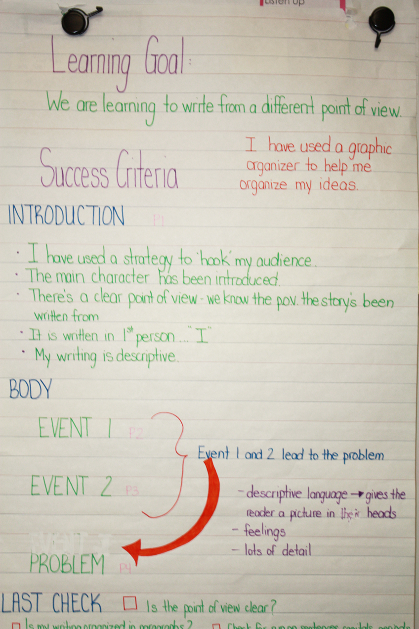 essay success criteria monday molly musings cycleforums com writing a good thesis statement for a persuasive essay mba