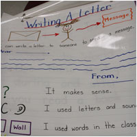 K Writing a Letter Anchor Chart