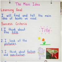 Learning Goal Success Criteria Main Idea