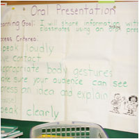 Oral Presentation Success Criteria Speaking