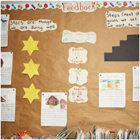 Stars and Steps Bulletin Board