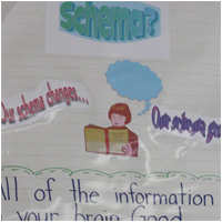 Anchor Chart image of Schema Anchor Chart Primary