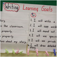 JKSK Writing Learning Goals